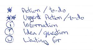 * = Action / to-do, ** = Urgent action, i = information, ? = idea / question, w = waiting for